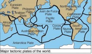 TectonicsAll